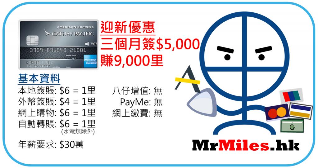 cx ae 美國運通國泰信用卡