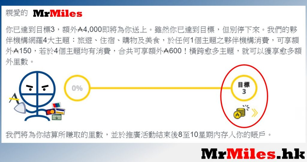 asia miles extra 4000 email