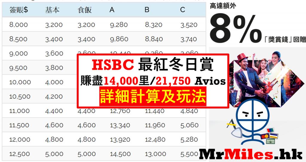 hsbc最紅冬日賞 賞滋味