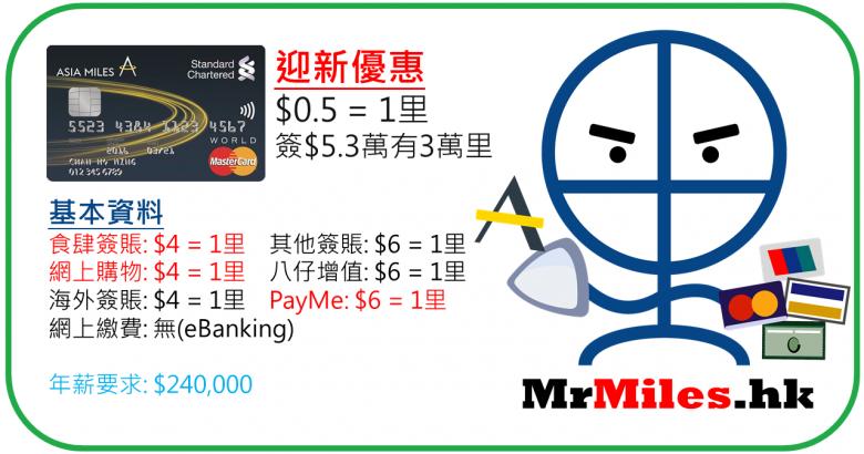渣打Asia Miles信用卡10萬里迎新最後機會