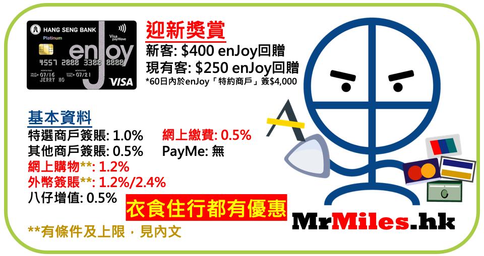 恒生-enJoy-信用卡-年費-現金回贈