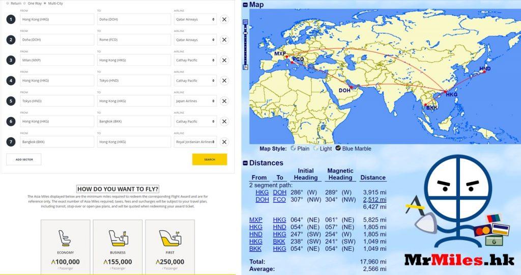 Qatar qsuite asia miles oneworld兌換 歐洲 日本 泰國