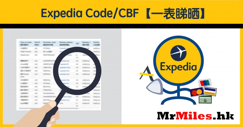 expedia code