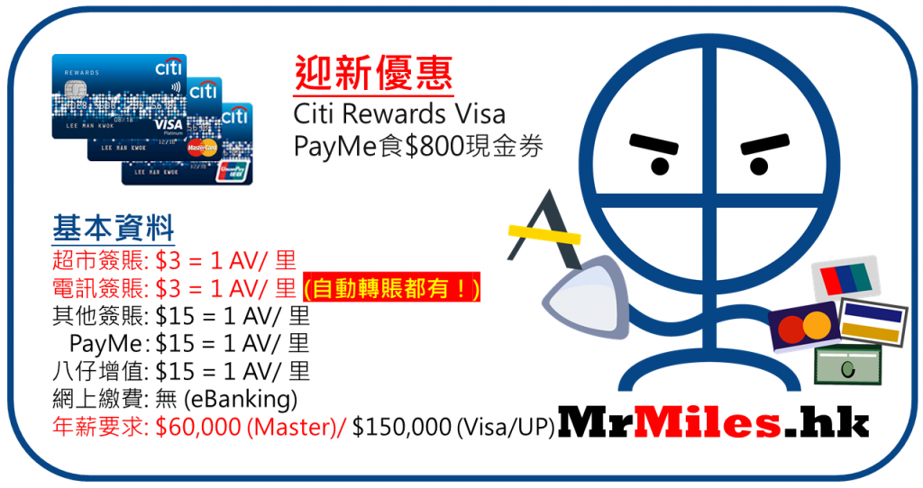 citi rewards visa 銀聯 master