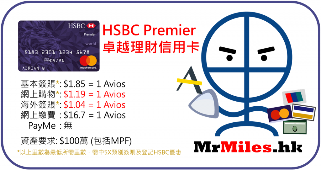 hsbc premier credit card 申請資格 年薪