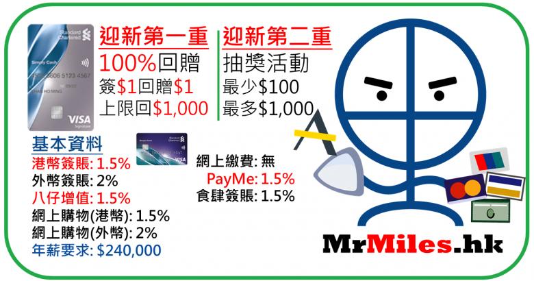 Simply Cash Visa 港幣1.5%現金回贈100%迎新