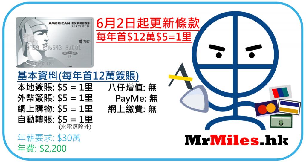 ae白金信用卡 年費 年薪 迎新