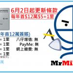 AE白金信用卡(大頭credit card)迎新簽$5,000額外4,000里 六折食美心/睇戲買一送一 年費$2,200