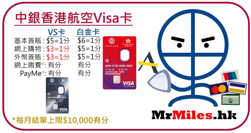 中銀香港航空visa