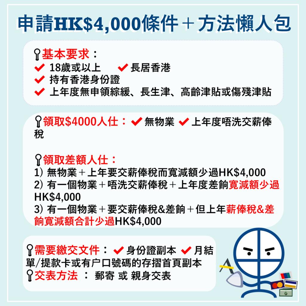 政府派4000 資格 方法
