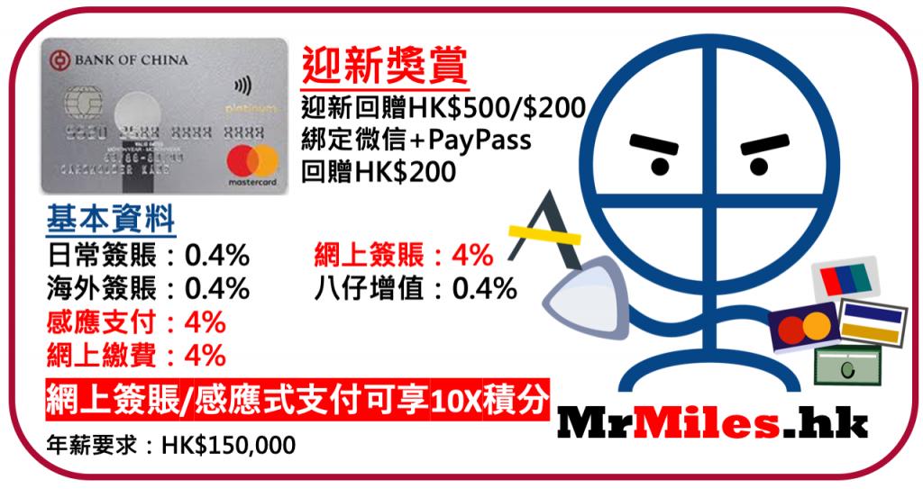 中銀i-card_信用卡_年費_迎新