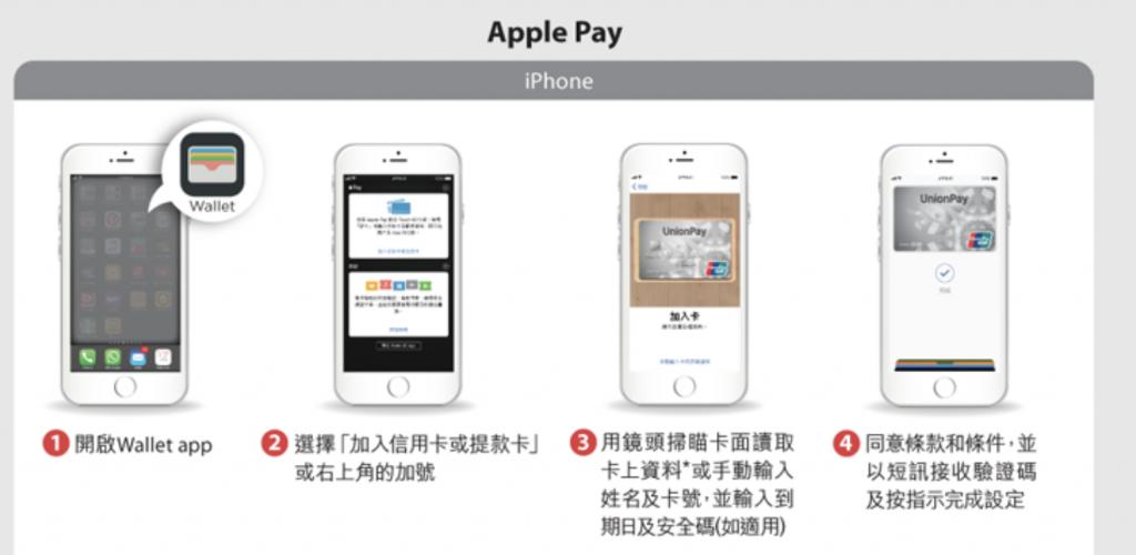 銀聯閃付_手機支付_applepay