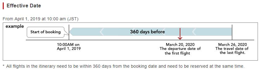 avios asia miles換日本機票 日航開放票360天