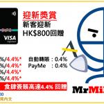 【 東亞Visa Signature卡】迎新簽HK$8,000 有HK$800回贈 週六日簽賬高達4.4%回贈 食飯消費必備卡
