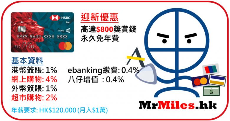 hsbc red 信用卡 迎新 年薪 年費
