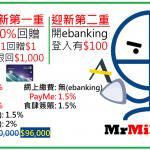 Simply Cash Visa 渣打 現金回贈信用卡 迎新食$1,500回贈Last Call!(連里先生額外$300) 日常本地/PayMe/支付寶付款1.5% 海外2%