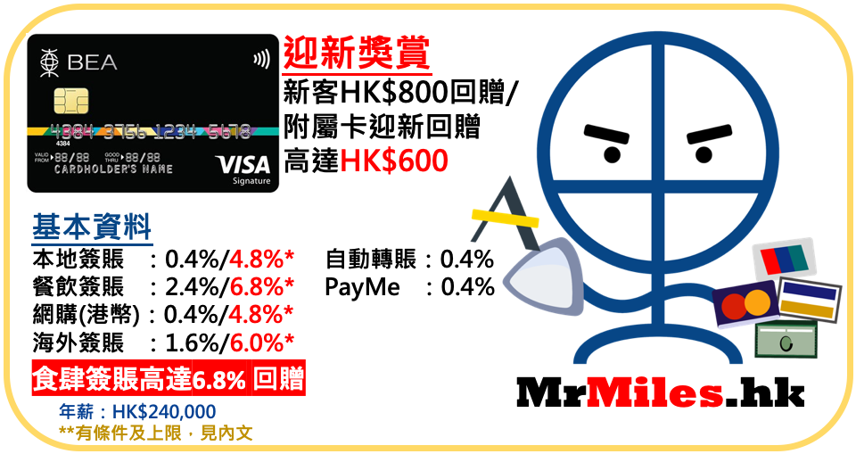 東亞visa signature 迎新 年薪 年費 東亞日