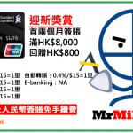 【渣打銀聯雙幣白金卡】迎新簽HK$8,000 享HK$800現金回贈