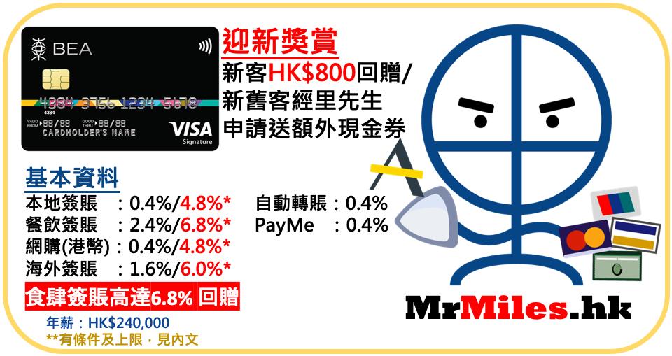 東亞-Visa-signature-信用卡-迎新-現金回贈