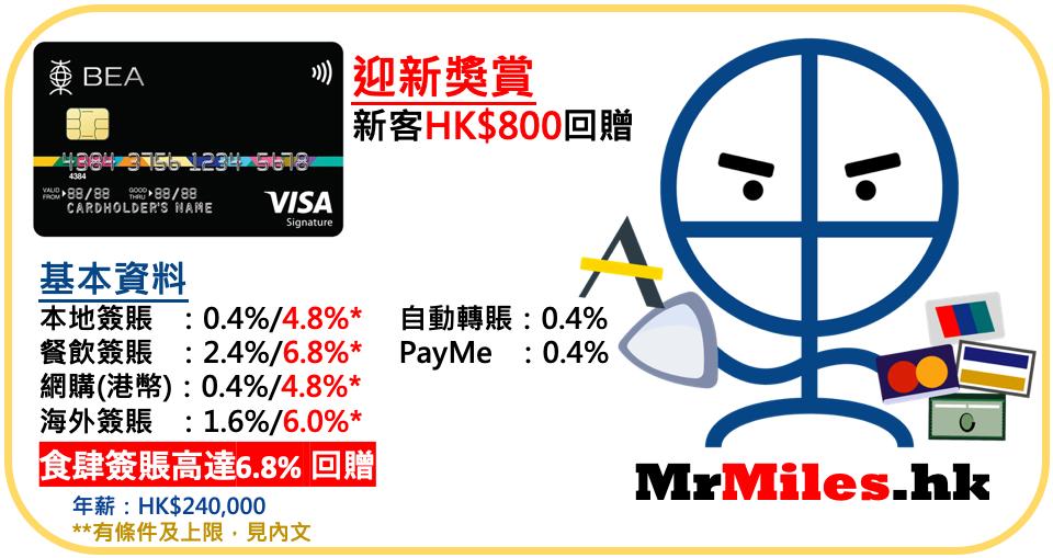 東亞-VS-信用卡-現金回贈-迎新