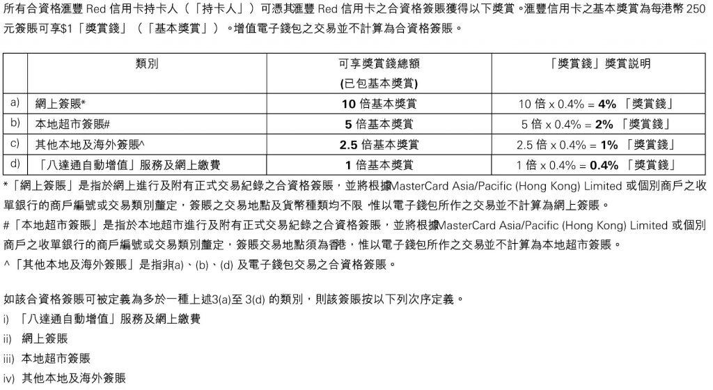 滙豐Red信用卡 網上簽賬 定義