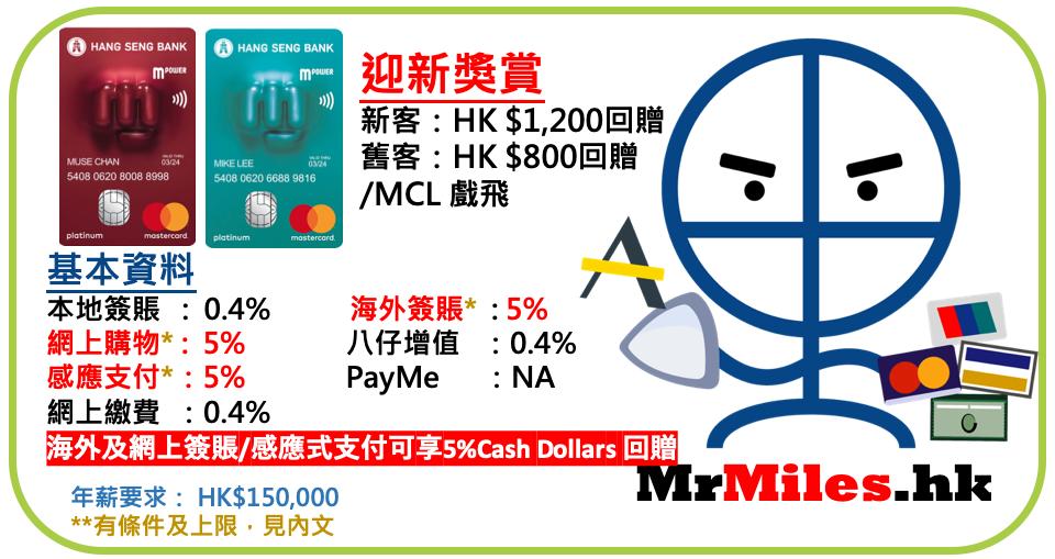 mpower-信用卡-恒生-現金回贈-2020