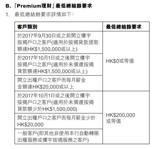 渣打premium理財 豁免最低結餘 要求